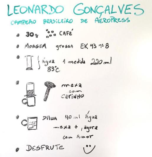 receita-campeao-brasileiro-aeropress-2017-leonardo-goncalves-soulbarista_